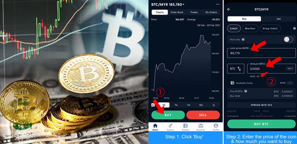 ransomware bitcoin cím