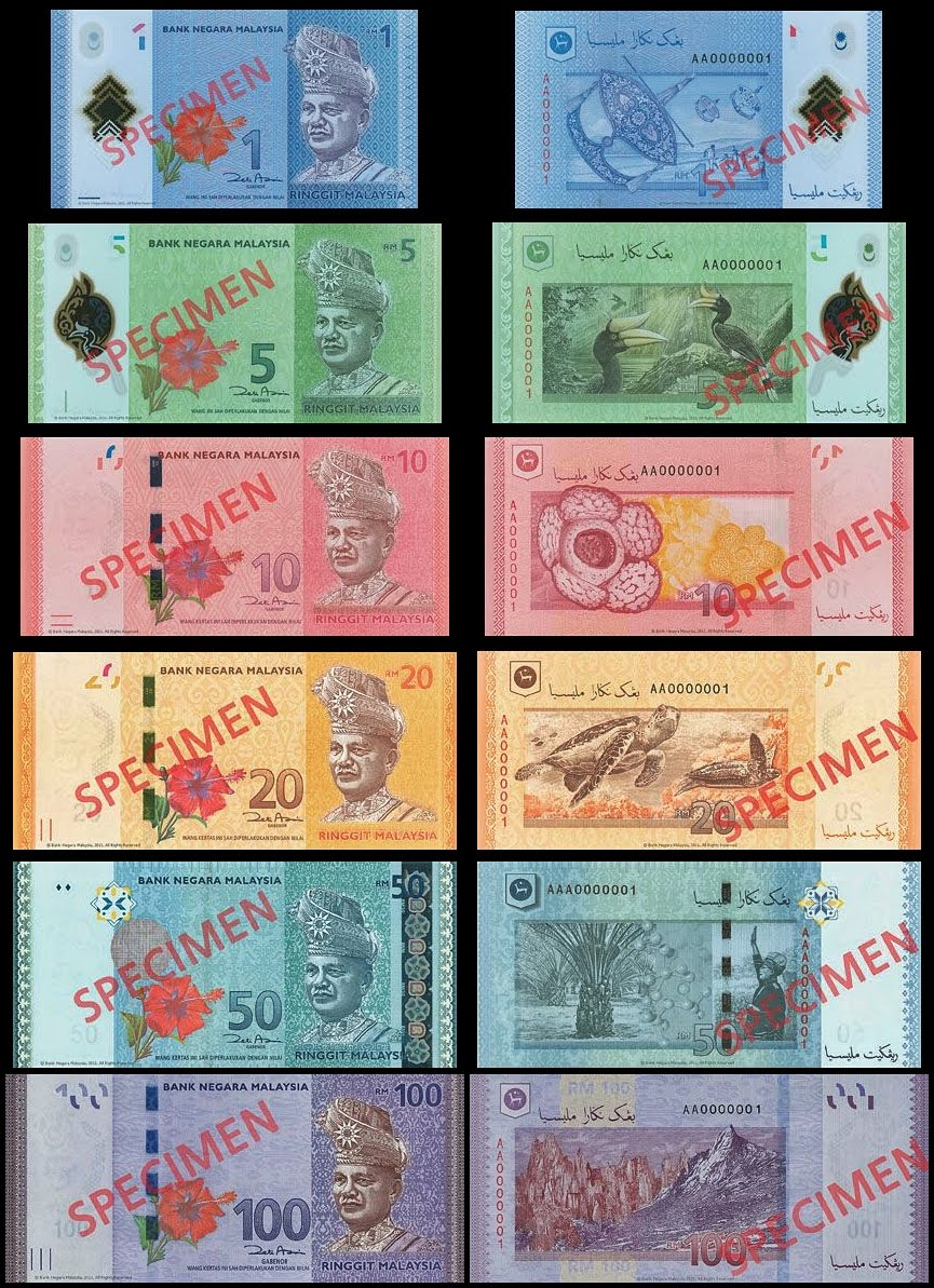 What Currency Used In Malaysia Google Do You Believe In God