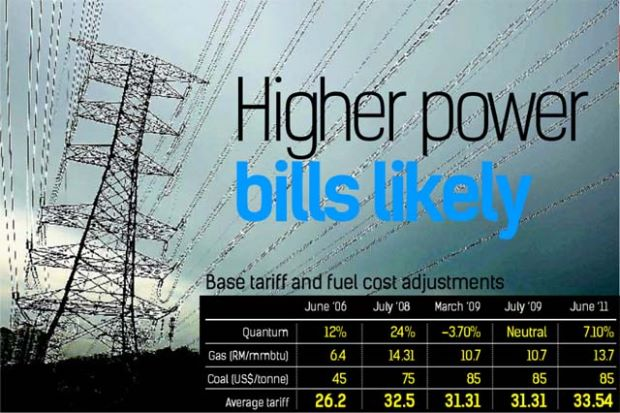 The Electricity Tariff Was Last Increased In June 2011