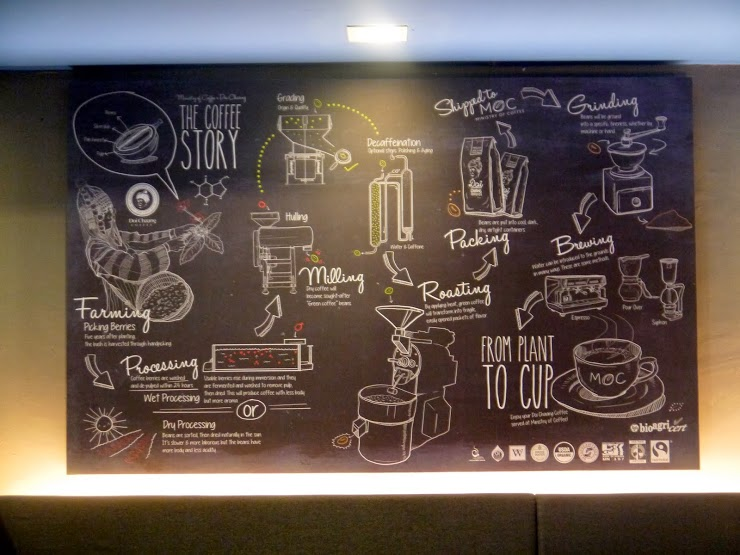 An infographic for coffee enthusiasts. Photo from Shannon Chow.