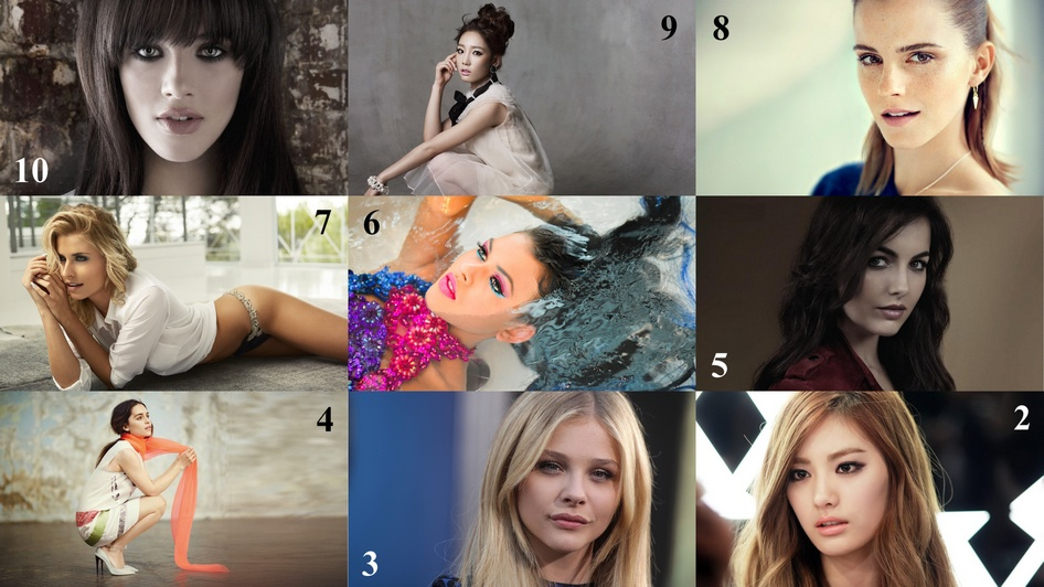 Most beautiful woman in the world  list top 100