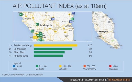 Malaysia API reading on 2 March 2014.