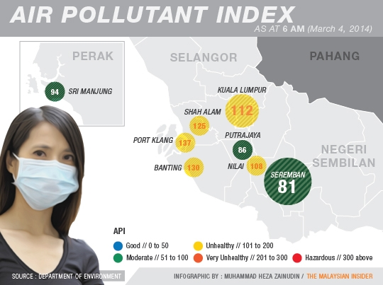Air Pollutant Index in Malaysia on 4 March 2014.