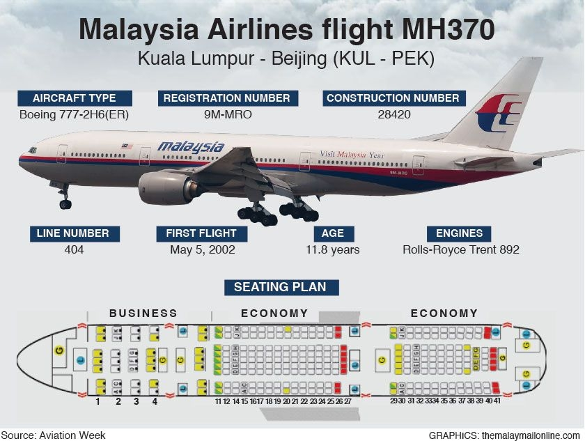 The missing MAS flight MH370 is a Boeing 777-2H6ER aircraft purchased in 2002