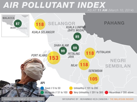 Five places in the country had unhealthy air quality as at 6 am today, according to the Department of Environment (DoE).