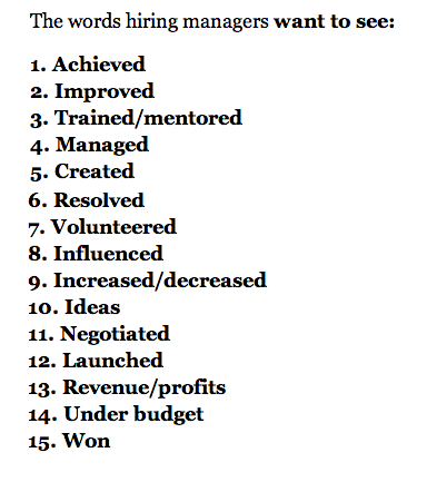 Instead, employers would like to see strong verbs like these 15 words:
