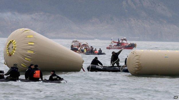 South Korean navy personnel try to install buoys to mark the sunken passenger ship Sewol in Rescue teams install buoys to mark the position of the sunken ferry