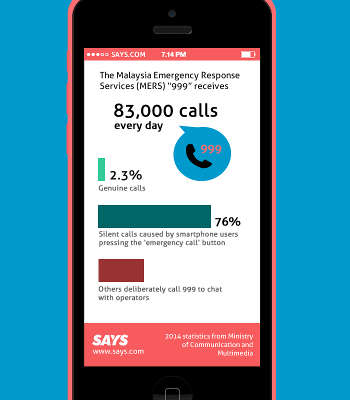 MERS 999 infographic