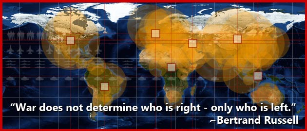 A quote found on the Global Firepower website.