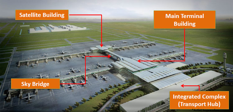 The size of the new KLIA2 is about 24 football fields.