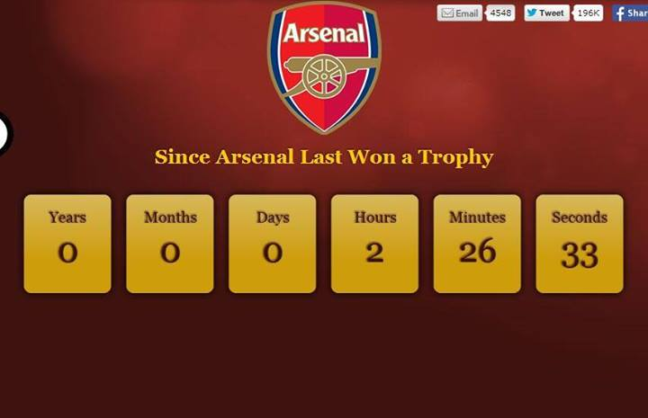 The Best Reactions On Internet When Arsenal Won FA Cup