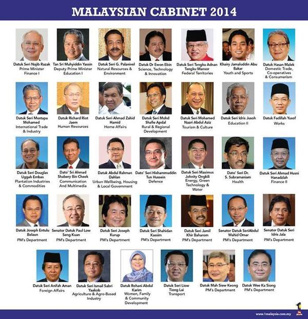 2017 Aluminium Kitchen Cabinet Malaysia Kitchen Cabinet: Changes To Expect When Najib Reshuffles The Cabinet