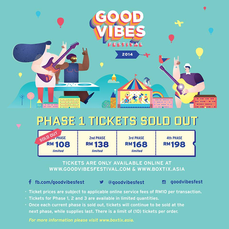 Ticket pricing of Good Vibes Festival 2014.