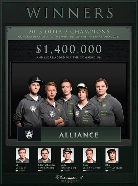 Team 'Alliance' are the DOTA 2 Champions