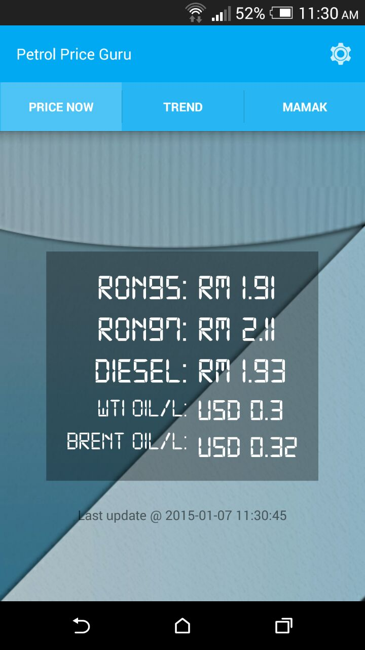 Need To Track How Much Petrol Is And Predict Next Month's ...