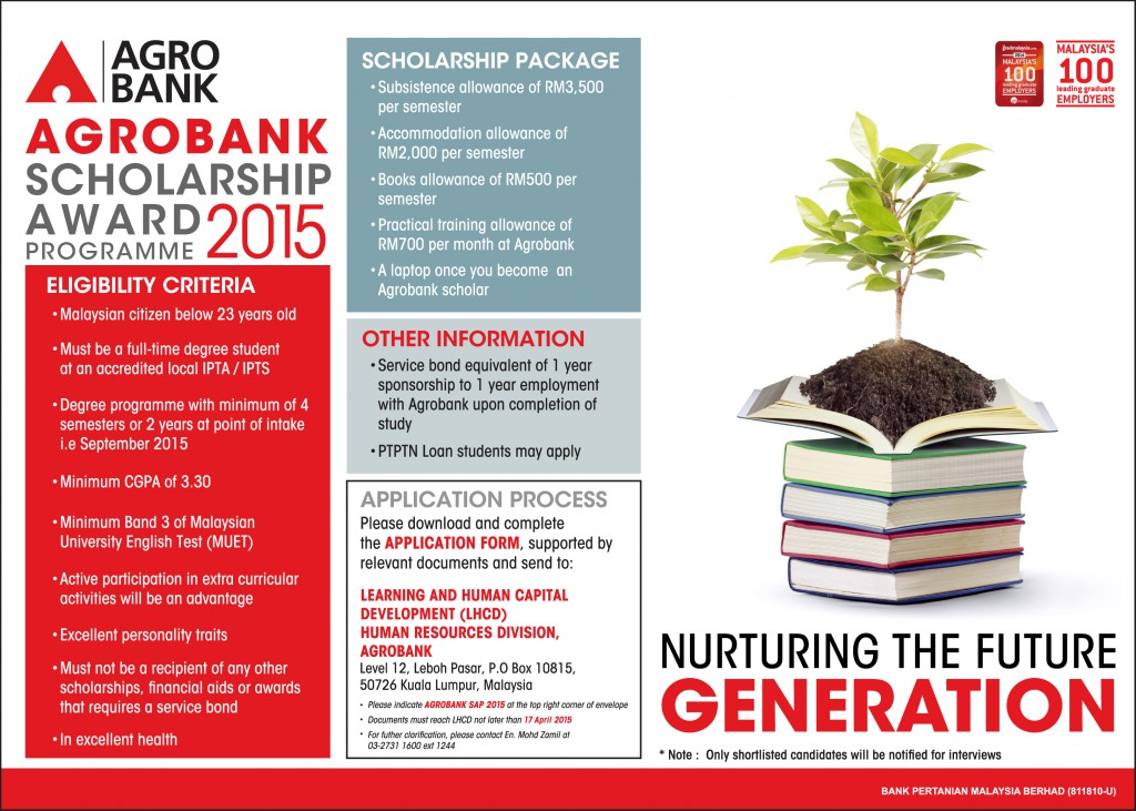 Image from Agrobank