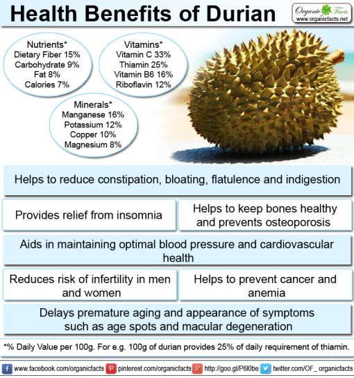 How To Pick The Perfect Durian And Make The Most Out Of