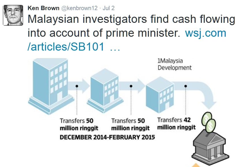 Image from The Malaysian Insider