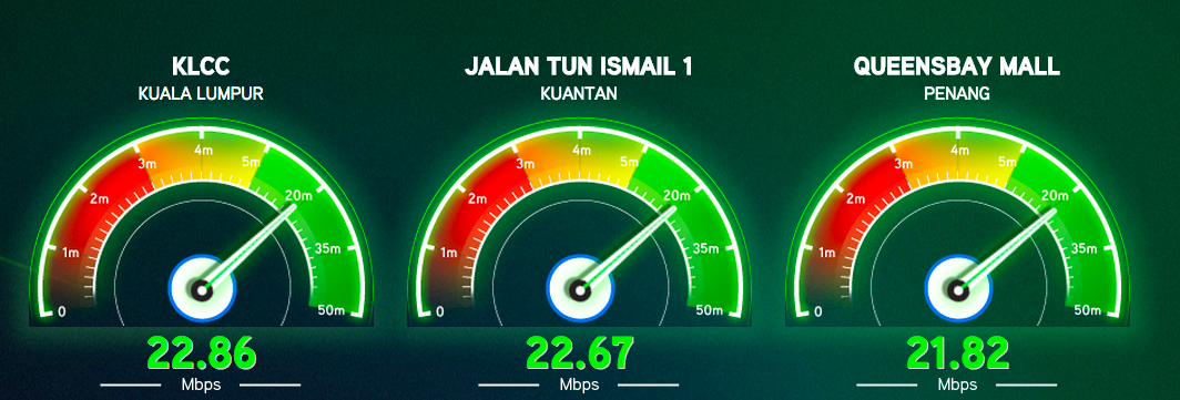 Image from Maxis Malaysia