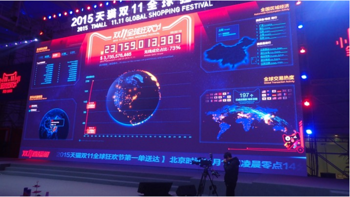 Live data streaming of Alibaba's Singles Day sale