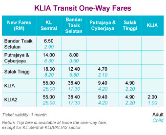 Top 6 Ways To Get To Klia Klia2 And How Much It Costs