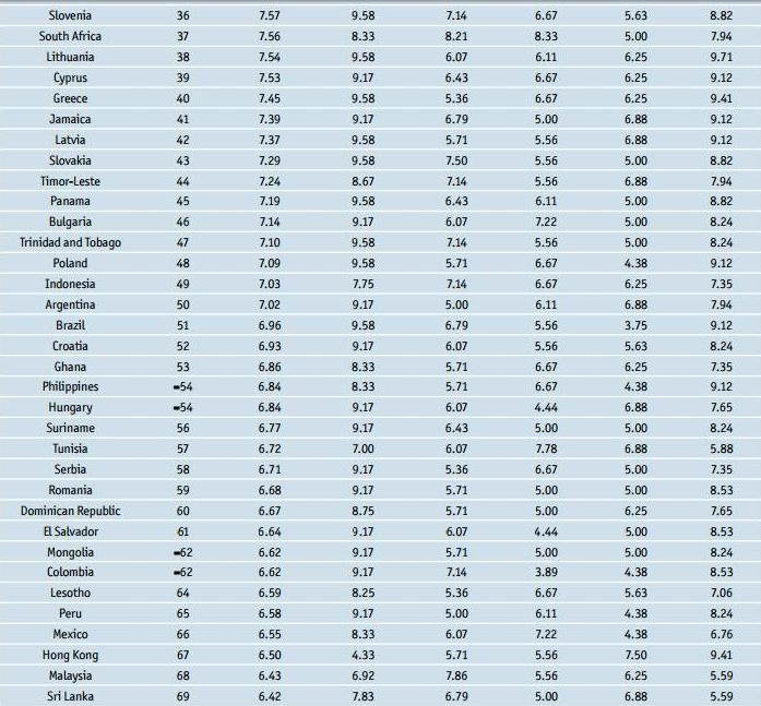 economist intelligence unit democracy index 2016 pdf