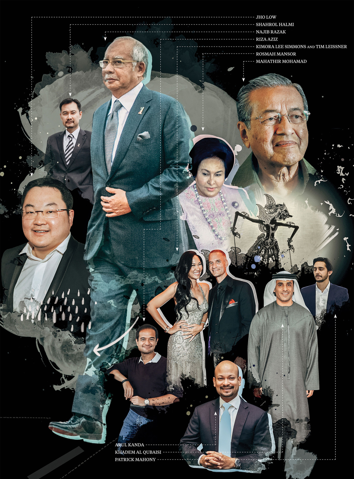 Bloomberg's photo summary of all the people that are allegedly involved in the 1MDB scandal