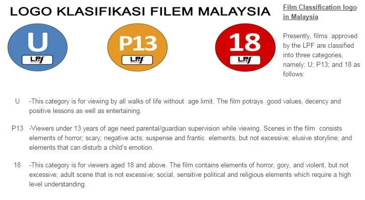 The logos and movie classification in Malaysia