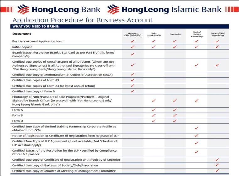 Heres how to open a bank account for your limited liability image via hongleong bank yelopaper Choice Image