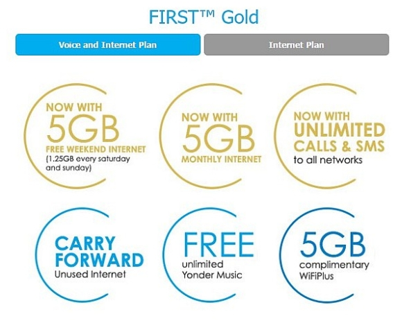 Which Latest Data Plan Works Best For Heavy Duty Data Users