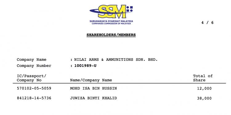 Sarawak Report pulled the company records for Nilai Arms & Ammunition Sdn Bhd.