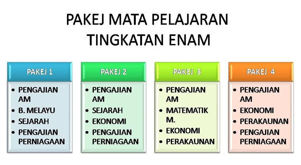 Image from SMK Bukit Mertajam