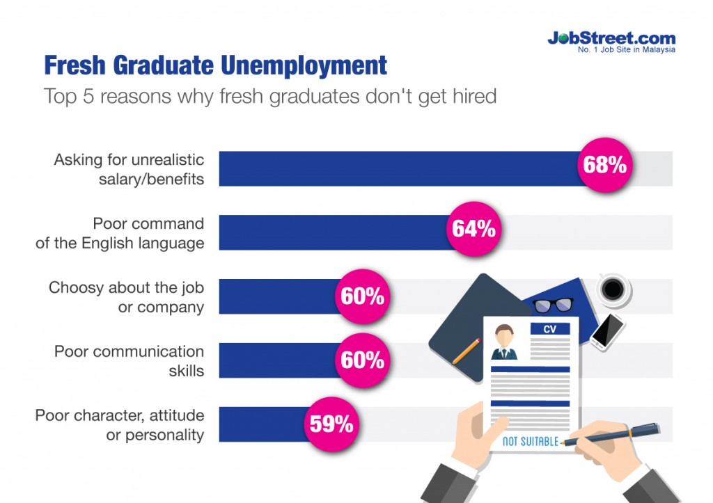 Image from JobStreet.com