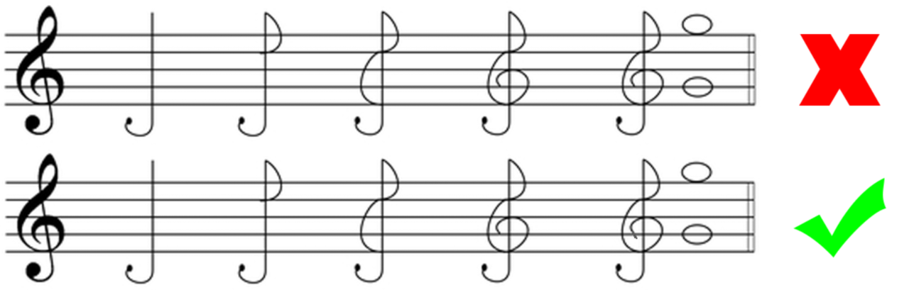 Image from Ultimate Music Theory