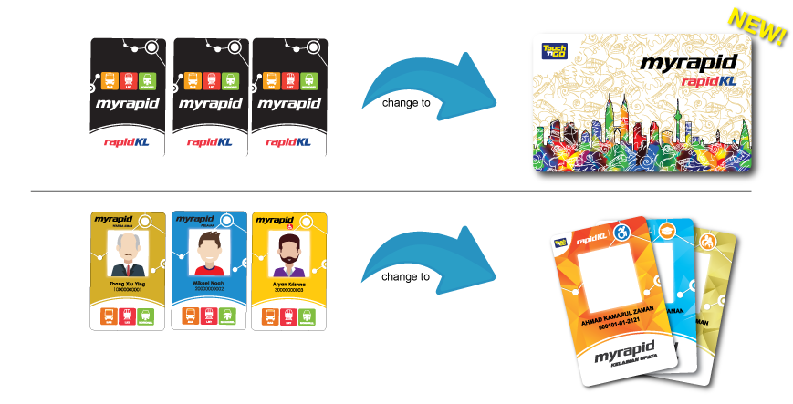 Image result for rapidkl card change touch n go card