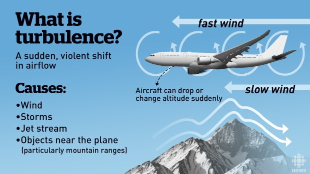 an analysis of the topic of the turbulence airlines Extreme turbulent environments: an examination of turbulence and case study analysis under the ―agility‖ response as the topic is mentioned much.