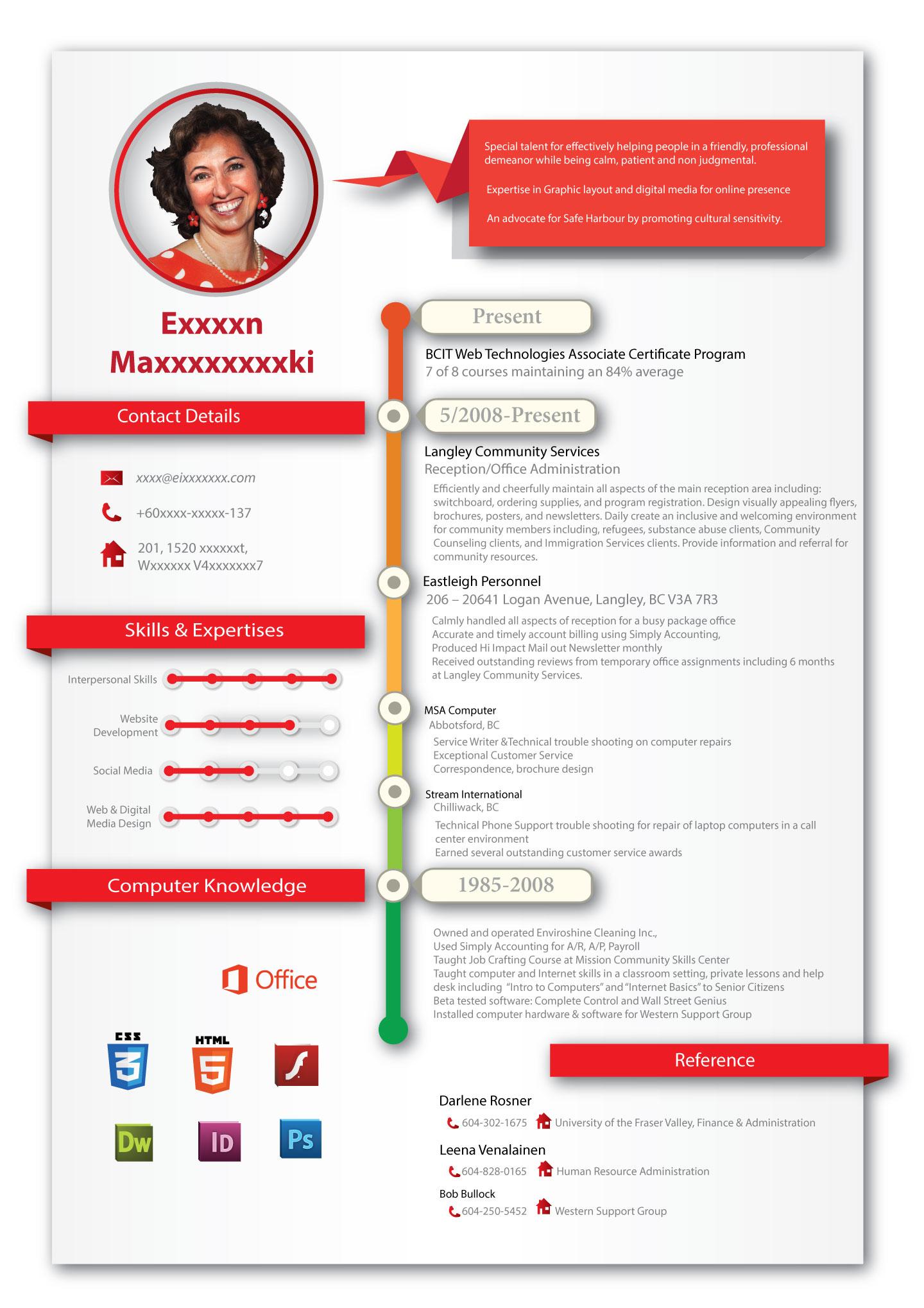 Resume info grafik