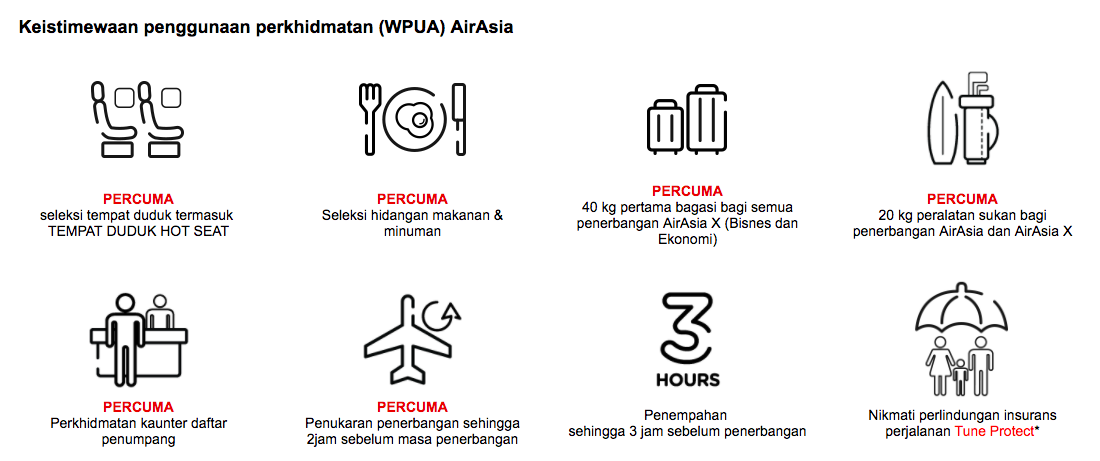 Image from AirAsia