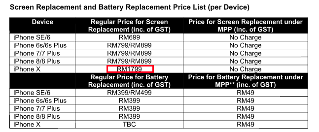 replacement screen iphone 6 price