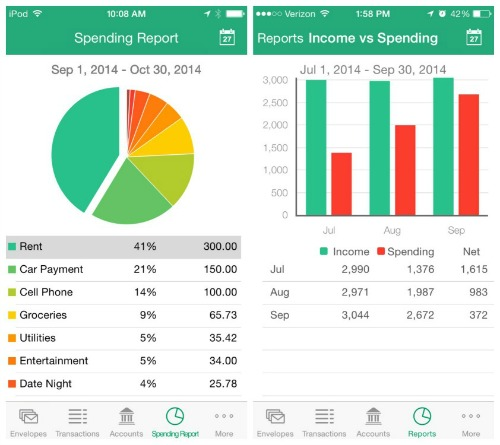 5 best apps to track your spending this year