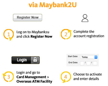 Image from maybank2u.com.my
