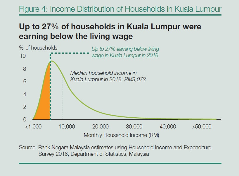 Image from BNM Annual Report 2017