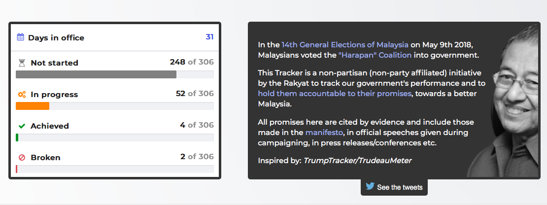 Image from Harapan Tracker