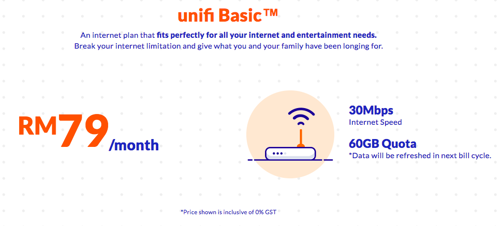 Image from Unifi Basic
