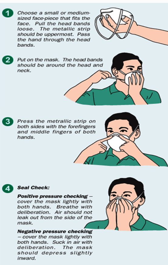 A guide on how to use a N95 respirator the correct way.