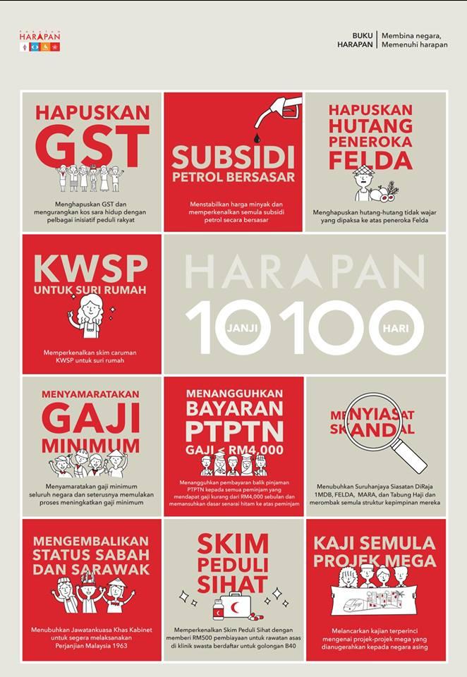 Image from Facebook Pakatan Harapan
