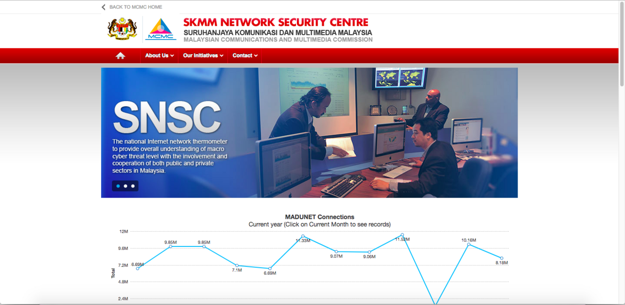 A screenshot of MCMC's Network Security Centre