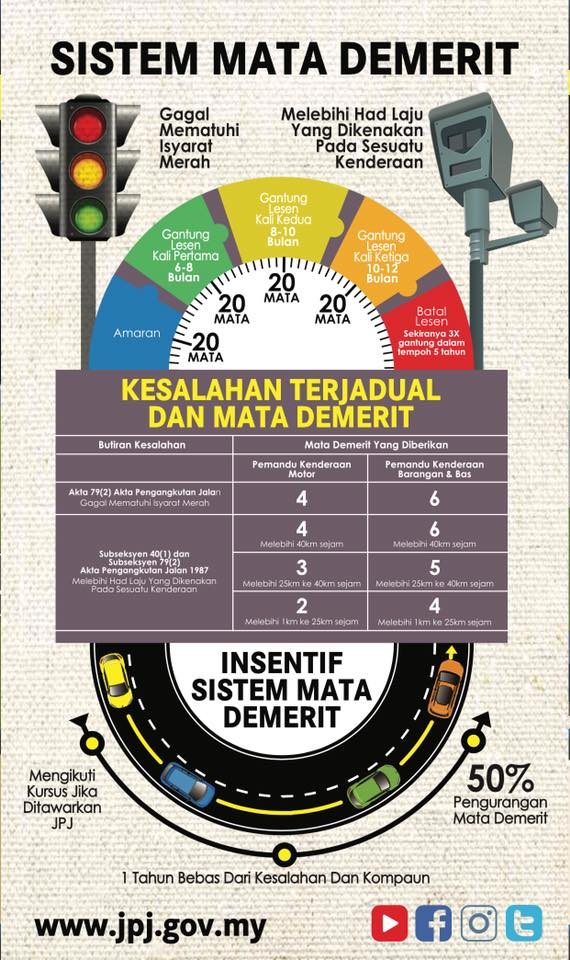 A breakdown on how KEJARA points will be deducted.