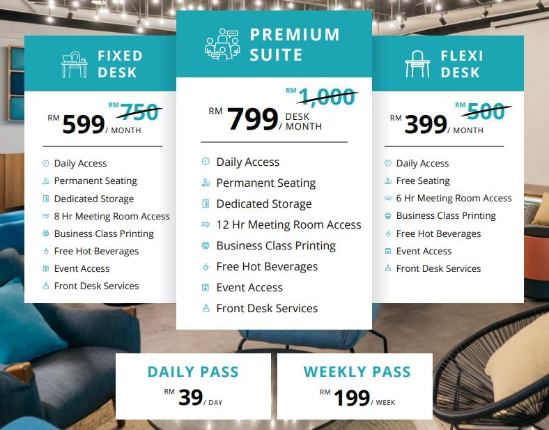 Co-labs Coworking prices