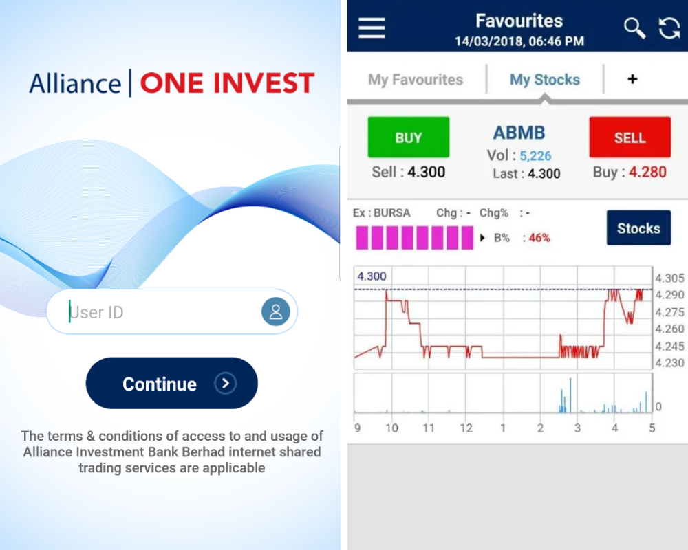 Alliance One Invest mobile app